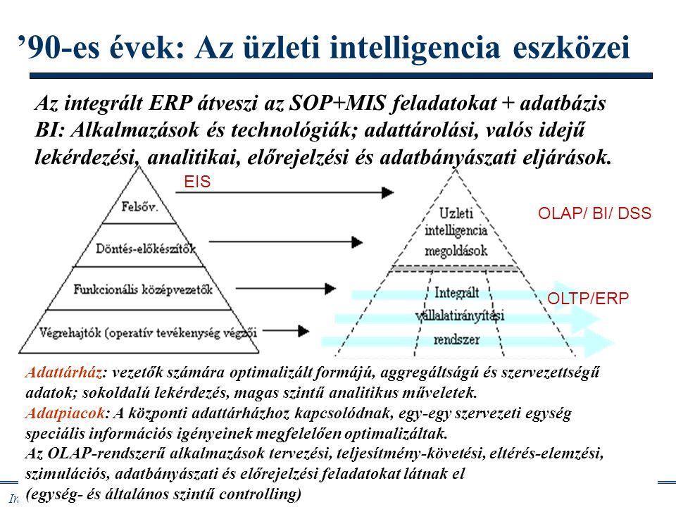 Info architektúrák Dobay Péter, PTE KTK 21/41 '90-es évek: Az üzleti intelligencia eszközei Az integrált ERP átveszi az SOP+MIS feladatokat + adatbázi