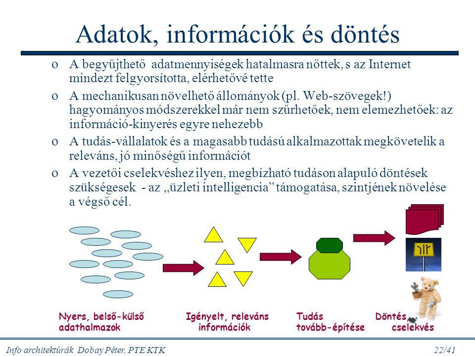 Info architektúrák Dobay Péter, PTE KTK 22/41 Adatok, információk és döntés o A begyűjthető adatmennyiségek hatalmasra nőttek, s az Internet mindezt f