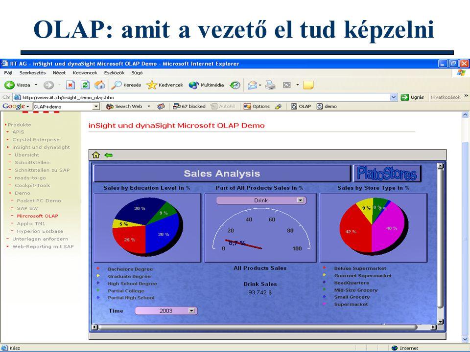 Info architektúrák Dobay Péter, PTE KTK 27/41 OLAP: amit a vezető el tud képzelni