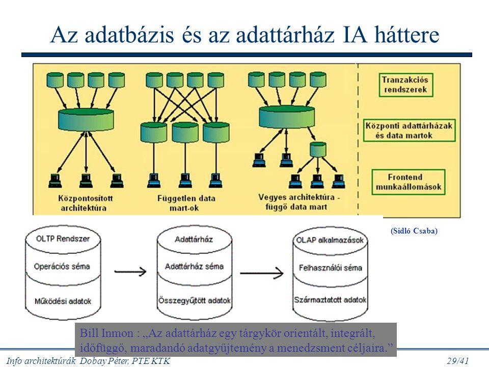 """Info architektúrák Dobay Péter, PTE KTK 29/41 Az adatbázis és az adattárház IA háttere (Sidló Csaba) Bill Inmon : """"Az adattárház egy tárgykör orientál"""