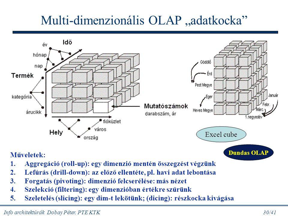 """Info architektúrák Dobay Péter, PTE KTK 30/41 Multi-dimenzionális OLAP """"adatkocka"""" Műveletek: 1.Aggregáció (roll-up): egy dimenzió mentén összegzést v"""