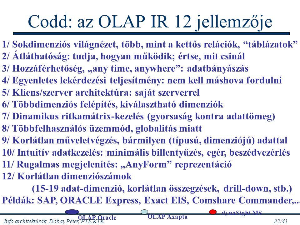 """Info architektúrák Dobay Péter, PTE KTK 32/41 Codd: az OLAP IR 12 jellemzője 1/ Sokdimenziós világnézet, több, mint a kettős relációk, """"táblázatok"""" 2/"""