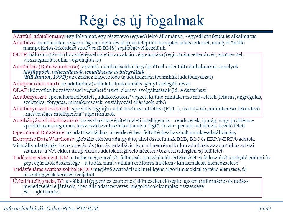 Info architektúrák Dobay Péter, PTE KTK 33/41 Régi és új fogalmak Adatfájl, adatállomány: egy folyamat, egy résztvevő (egyed) leíró állománya - egyedi