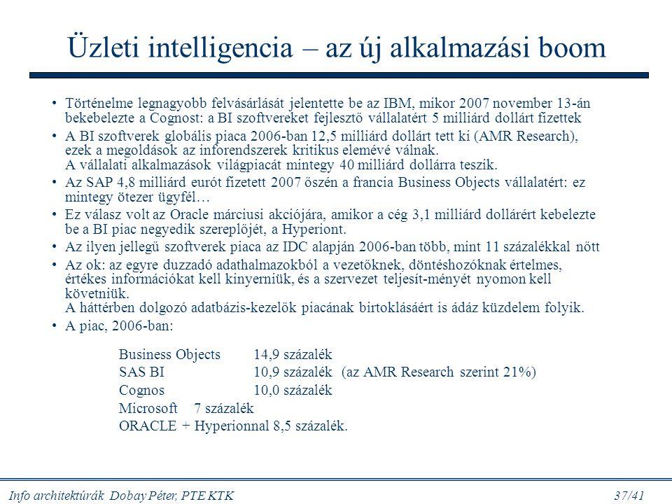Info architektúrák Dobay Péter, PTE KTK 37/41 Üzleti intelligencia – az új alkalmazási boom Történelme legnagyobb felvásárlását jelentette be az IBM,
