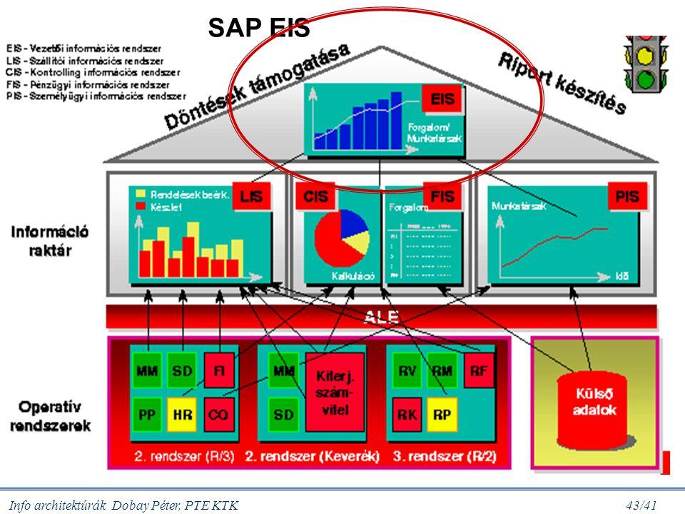 Info architektúrák Dobay Péter, PTE KTK 43/41 SAP EIS