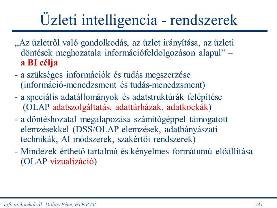"""Info architektúrák Dobay Péter, PTE KTK 5/41 Üzleti intelligencia - rendszerek """"Az üzletről való gondolkodás, az üzlet irányítása, az üzleti döntések"""