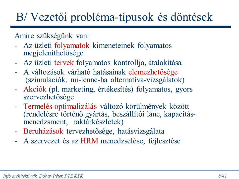 Info architektúrák Dobay Péter, PTE KTK 8/41 B/ Vezetői probléma-típusok és döntések Amire szükségünk van: -Az üzleti folyamatok kimeneteinek folyamat