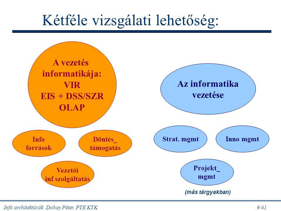 """Info architektúrák Dobay Péter, PTE KTK 40/41 Adatbányászat, tudásfeltárás Tipikus alkalmazások: tervezési, teljesítmény-követési, eltérés-elemzési, szimulációs, adatbányászati, előrejelzési, kontrolling feladatok – az """"üzleti intelligencia ismeretszerzése, bármely céllal Példák: Nagy gyártók/szolgáltatók tömeges garanciális panaszainak elemzése Gazdasági bűncselekmények megelőzése, felderítése (pl."""