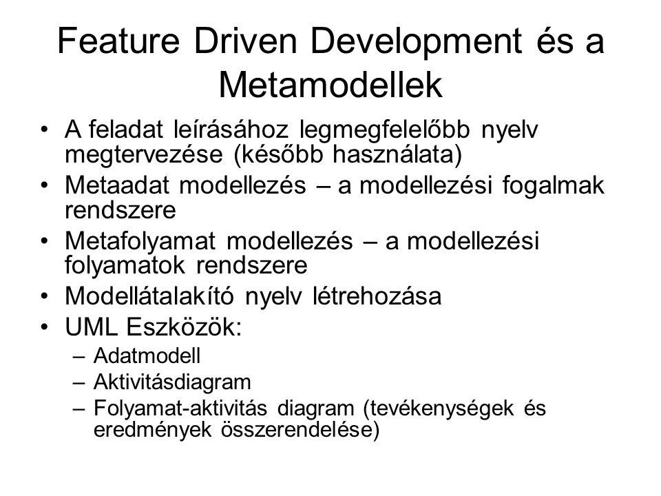 Feature Driven Development és a Metamodellek A feladat leírásához legmegfelelőbb nyelv megtervezése (később használata) Metaadat modellezés – a modellezési fogalmak rendszere Metafolyamat modellezés – a modellezési folyamatok rendszere Modellátalakító nyelv létrehozása UML Eszközök: –Adatmodell –Aktivitásdiagram –Folyamat-aktivitás diagram (tevékenységek és eredmények összerendelése)