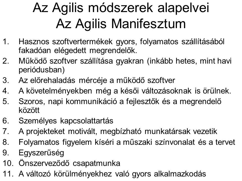 Az Agilis módszerek alapelvei Az Agilis Manifesztum 1.Hasznos szoftvertermékek gyors, folyamatos szállításából fakadóan elégedett megrendelők.