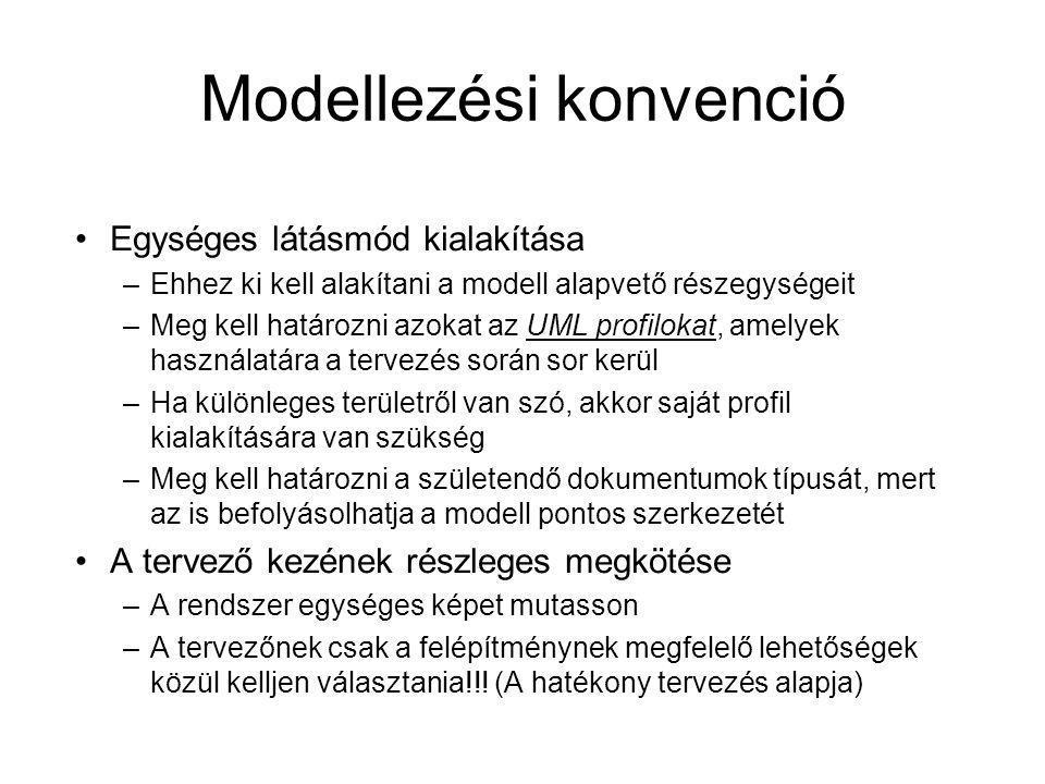 Modellezési konvenció Egységes látásmód kialakítása –Ehhez ki kell alakítani a modell alapvető részegységeit –Meg kell határozni azokat az UML profilokat, amelyek használatára a tervezés során sor kerül –Ha különleges területről van szó, akkor saját profil kialakítására van szükség –Meg kell határozni a születendő dokumentumok típusát, mert az is befolyásolhatja a modell pontos szerkezetét A tervező kezének részleges megkötése –A rendszer egységes képet mutasson –A tervezőnek csak a felépítménynek megfelelő lehetőségek közül kelljen választania!!.