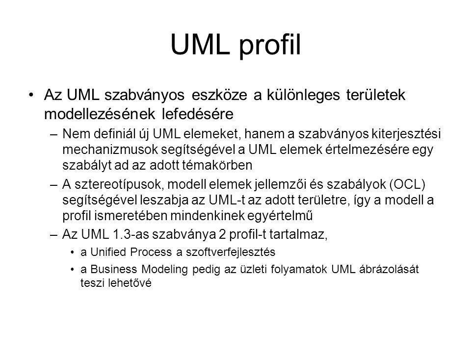 UML profil Az UML szabványos eszköze a különleges területek modellezésének lefedésére –Nem definiál új UML elemeket, hanem a szabványos kiterjesztési mechanizmusok segítségével a UML elemek értelmezésére egy szabályt ad az adott témakörben –A sztereotípusok, modell elemek jellemzői és szabályok (OCL) segítségével leszabja az UML-t az adott területre, így a modell a profil ismeretében mindenkinek egyértelmű –Az UML 1.3-as szabványa 2 profil-t tartalmaz, a Unified Process a szoftverfejlesztés a Business Modeling pedig az üzleti folyamatok UML ábrázolását teszi lehetővé