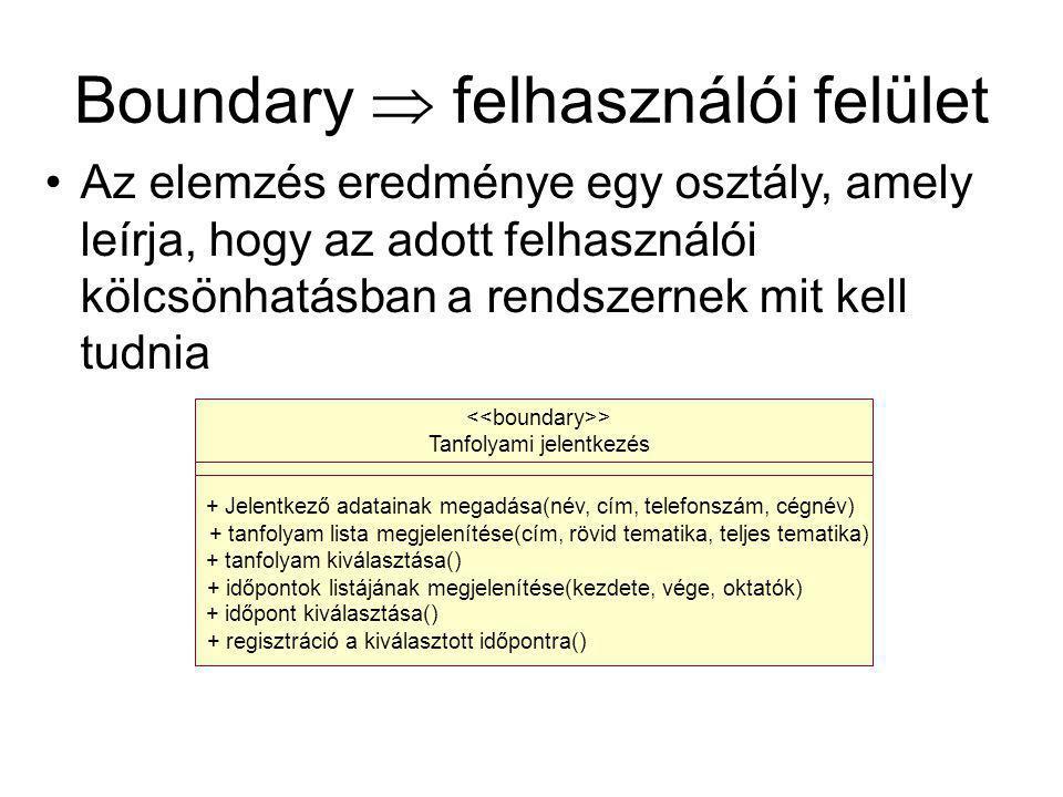 Boundary  felhasználói felület Az elemzés eredménye egy osztály, amely leírja, hogy az adott felhasználói kölcsönhatásban a rendszernek mit kell tudnia Tanfolyami jelentkezés + Jelentkező adatainak megadása(név, cím, telefonszám, cégnév) + tanfolyam lista megjelenítése(cím, rövid tematika, teljes tematika) + tanfolyam kiválasztása() + időpontok listájának megjelenítése(kezdete, vége, oktatók) + időpont kiválasztása() + regisztráció a kiválasztott időpontra() >