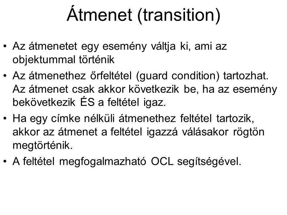 Átmenet (transition) Az átmenetet egy esemény váltja ki, ami az objektummal történik Az átmenethez őrfeltétel (guard condition) tartozhat.