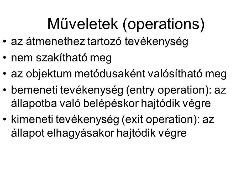 Műveletek (operations) az átmenethez tartozó tevékenység nem szakítható meg az objektum metódusaként valósítható meg bemeneti tevékenység (entry operation): az állapotba való belépéskor hajtódik végre kimeneti tevékenység (exit operation): az állapot elhagyásakor hajtódik végre