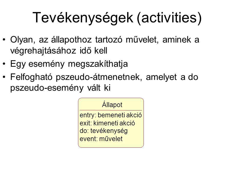 Állapot entry: bemeneti akció exit: kimeneti akció do: tevékenység event: művelet Tevékenységek (activities) Olyan, az állapothoz tartozó művelet, aminek a végrehajtásához idő kell Egy esemény megszakíthatja Felfogható pszeudo-átmenetnek, amelyet a do pszeudo-esemény vált ki