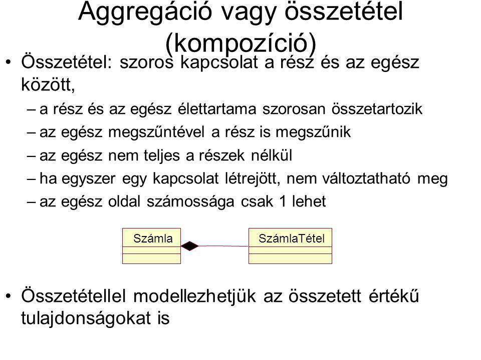 Aggregáció vagy összetétel (kompozíció) Összetétel: szoros kapcsolat a rész és az egész között, –a rész és az egész élettartama szorosan összetartozik –az egész megszűntével a rész is megszűnik –az egész nem teljes a részek nélkül –ha egyszer egy kapcsolat létrejött, nem változtatható meg –az egész oldal számossága csak 1 lehet Összetétellel modellezhetjük az összetett értékű tulajdonságokat is SzámlaTételSzámla