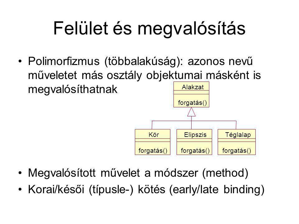 Felület és megvalósítás Polimorfizmus (többalakúság): azonos nevű műveletet más osztály objektumai másként is megvalósíthatnak Megvalósított művelet a módszer (method) Korai/késői (típusle-) kötés (early/late binding) Alakzat forgatás() Kör forgatás() Elipszis forgatás() Téglalap forgatás()