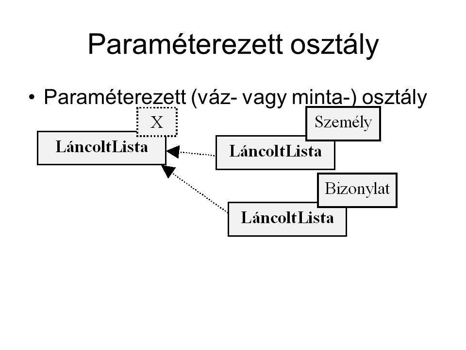 Paraméterezett osztály Paraméterezett (váz- vagy minta-) osztály