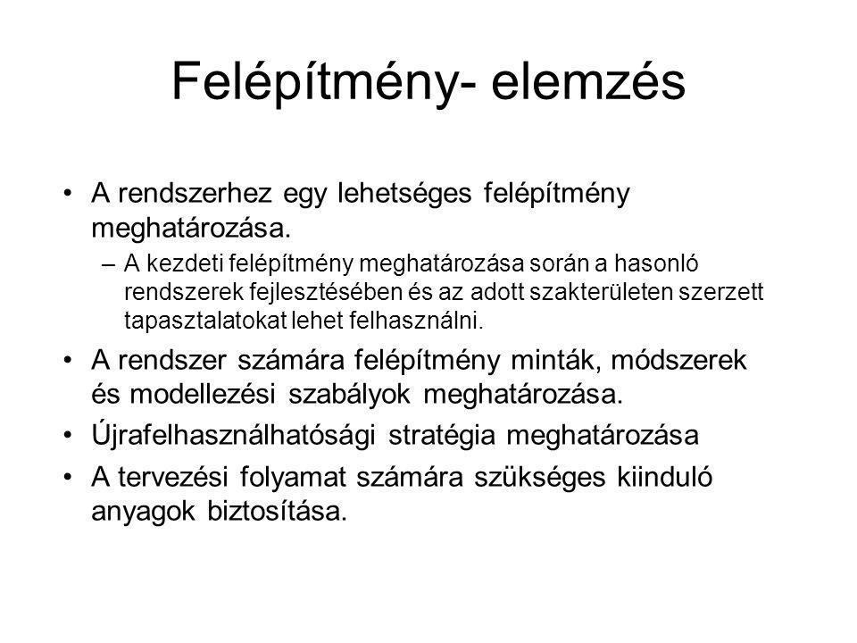 Felépítmény- elemzés A rendszerhez egy lehetséges felépítmény meghatározása.