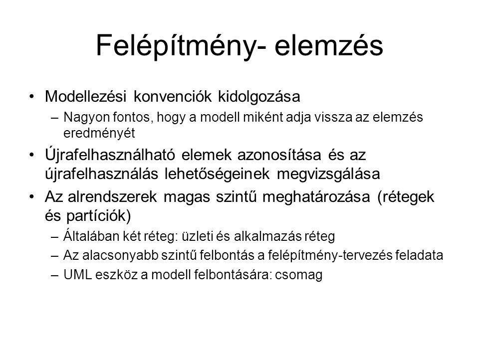 Felépítmény- elemzés Modellezési konvenciók kidolgozása –Nagyon fontos, hogy a modell miként adja vissza az elemzés eredményét Újrafelhasználható elemek azonosítása és az újrafelhasználás lehetőségeinek megvizsgálása Az alrendszerek magas szintű meghatározása (rétegek és partíciók) –Általában két réteg: üzleti és alkalmazás réteg –Az alacsonyabb szintű felbontás a felépítmény-tervezés feladata –UML eszköz a modell felbontására: csomag