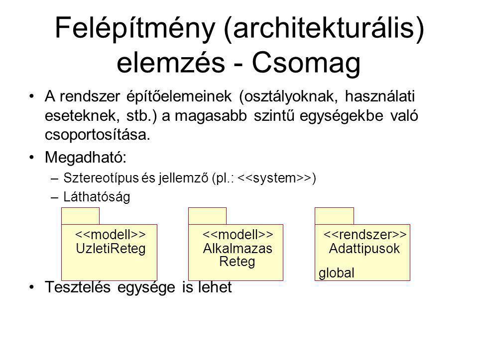 Felépítmény (architekturális) elemzés - Csomag A rendszer építőelemeinek (osztályoknak, használati eseteknek, stb.) a magasabb szintű egységekbe való csoportosítása.
