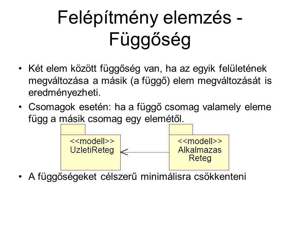 Felépítmény elemzés - Függőség Két elem között függőség van, ha az egyik felületének megváltozása a másik (a függő) elem megváltozását is eredményezheti.