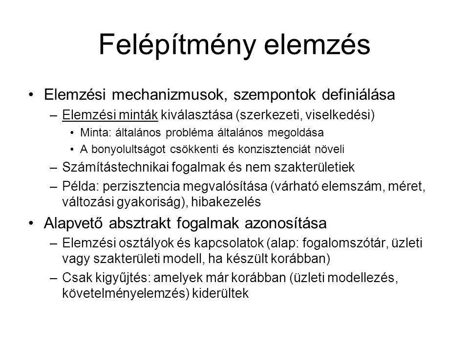 Felépítmény elemzés Elemzési mechanizmusok, szempontok definiálása –Elemzési minták kiválasztása (szerkezeti, viselkedési) Minta: általános probléma általános megoldása A bonyolultságot csökkenti és konzisztenciát növeli –Számítástechnikai fogalmak és nem szakterületiek –Példa: perzisztencia megvalósítása (várható elemszám, méret, változási gyakoriság), hibakezelés Alapvető absztrakt fogalmak azonosítása –Elemzési osztályok és kapcsolatok (alap: fogalomszótár, üzleti vagy szakterületi modell, ha készült korábban) –Csak kigyűjtés: amelyek már korábban (üzleti modellezés, követelményelemzés) kiderültek