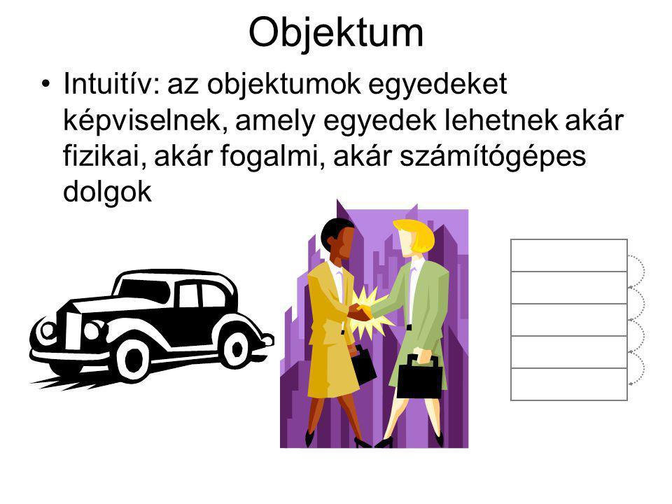 Objektum Intuitív: az objektumok egyedeket képviselnek, amely egyedek lehetnek akár fizikai, akár fogalmi, akár számítógépes dolgok