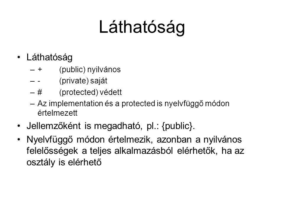 Láthatóság –+(public) nyilvános –- (private) saját –#(protected) védett –Az implementation és a protected is nyelvfüggő módon értelmezett Jellemzőként is megadható, pl.: {public}.