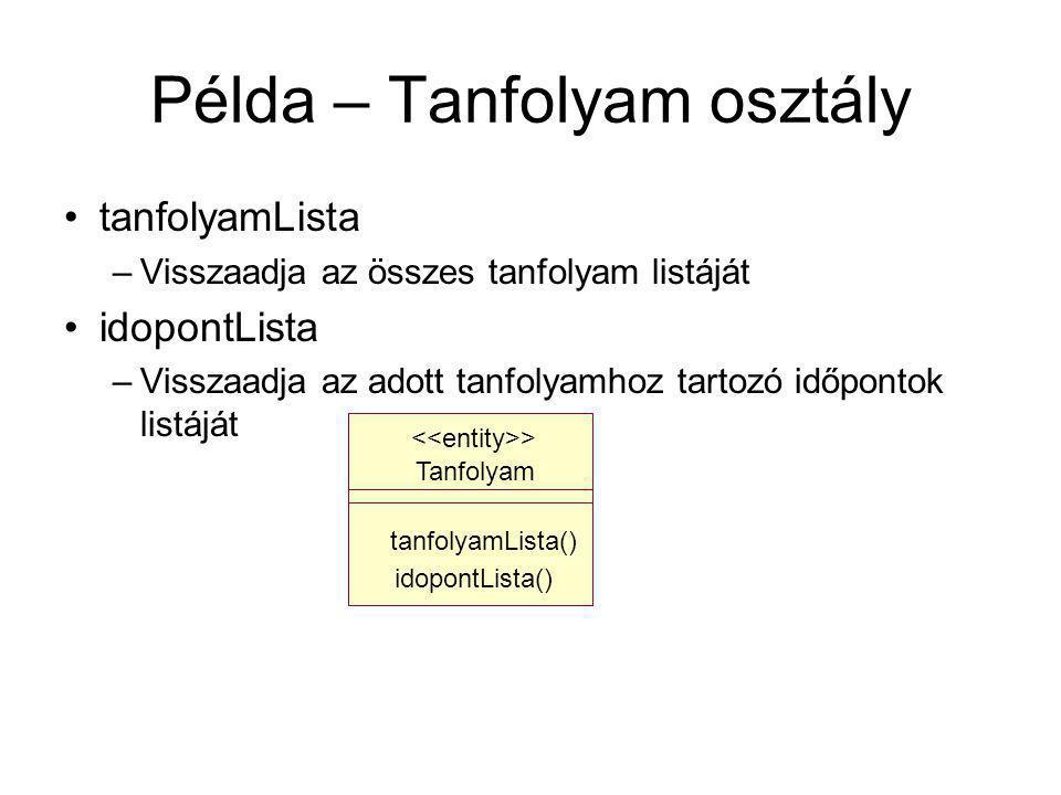 Példa – Tanfolyam osztály tanfolyamLista –Visszaadja az összes tanfolyam listáját idopontLista –Visszaadja az adott tanfolyamhoz tartozó időpontok listáját Tanfolyam tanfolyamLista() idopontLista() >
