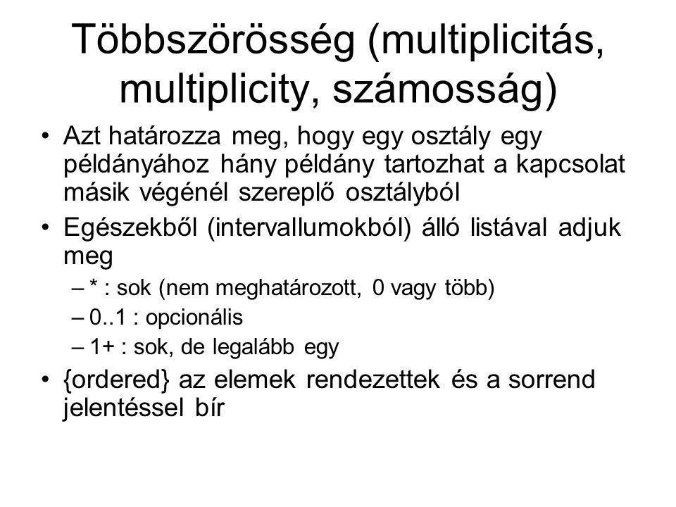 Többszörösség (multiplicitás, multiplicity, számosság) Azt határozza meg, hogy egy osztály egy példányához hány példány tartozhat a kapcsolat másik végénél szereplő osztályból Egészekből (intervallumokból) álló listával adjuk meg –* : sok (nem meghatározott, 0 vagy több) –0..1 : opcionális –1+ : sok, de legalább egy {ordered} az elemek rendezettek és a sorrend jelentéssel bír