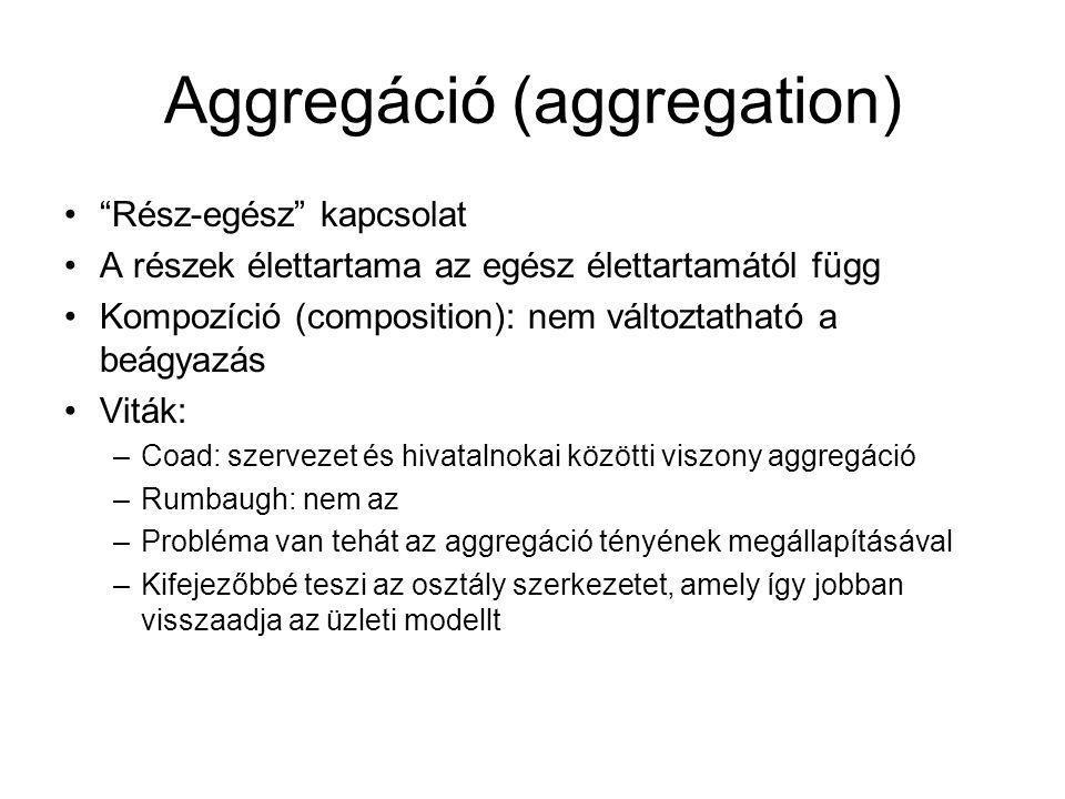 Aggregáció (aggregation) Rész-egész kapcsolat A részek élettartama az egész élettartamától függ Kompozíció (composition): nem változtatható a beágyazás Viták: –Coad: szervezet és hivatalnokai közötti viszony aggregáció –Rumbaugh: nem az –Probléma van tehát az aggregáció tényének megállapításával –Kifejezőbbé teszi az osztály szerkezetet, amely így jobban visszaadja az üzleti modellt