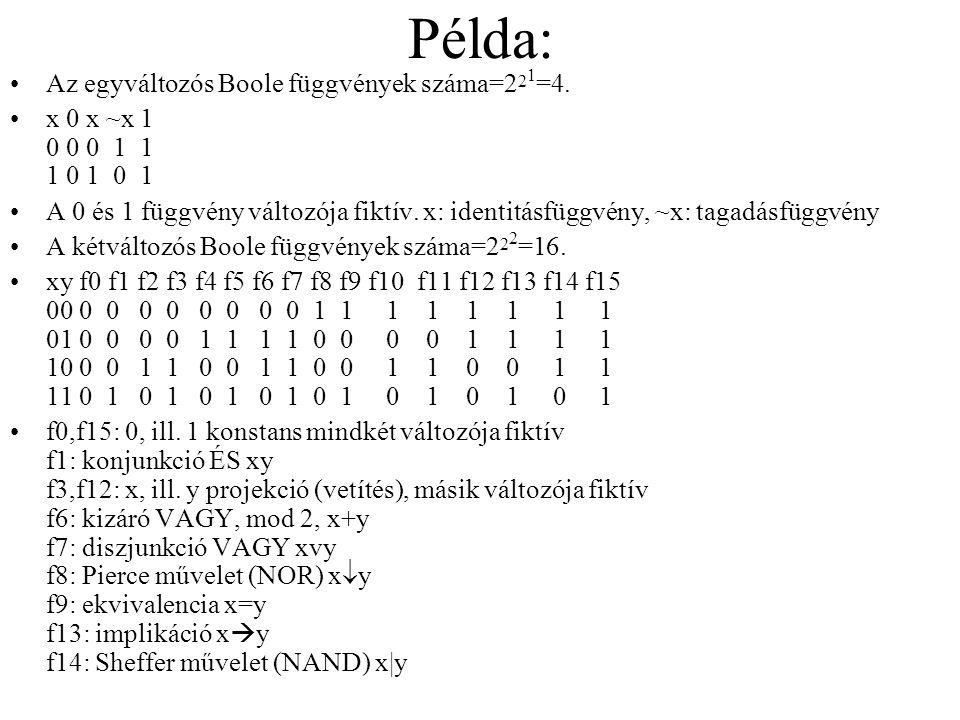 Tulajdonságok 1: xx=xxvx=xx+x=0 2: xy=yxxvy=yvxx+y=y+x 3: x(yz)=(xy)zxv(yvz)=(xvy)vz x+(y+z)=(x+y)+z 4:x(yvz)=(xy)v(xz)xv(yz)=(xvy)(xvz)x(y+z)=xy+xz 5: x0=0xv0=xx+0=x 6: x1=xxv1=1x+1=~x 7: x~x=0xv~x=1x+~x=1 8: ~(xy)=(~x)v(~y)~(xvy)=(~x)v(~y) Biz: behelyettesítéssel (igazságtábla) HF Megjegyzés: prioritási sorrend: zárójelek, tagadás, konjunkciók, diszjunkciók és kizáró VAGY,implikációk és ekvivalenciák DeMorgan idempotencia kommutativitás asszociativitás disztributivitás