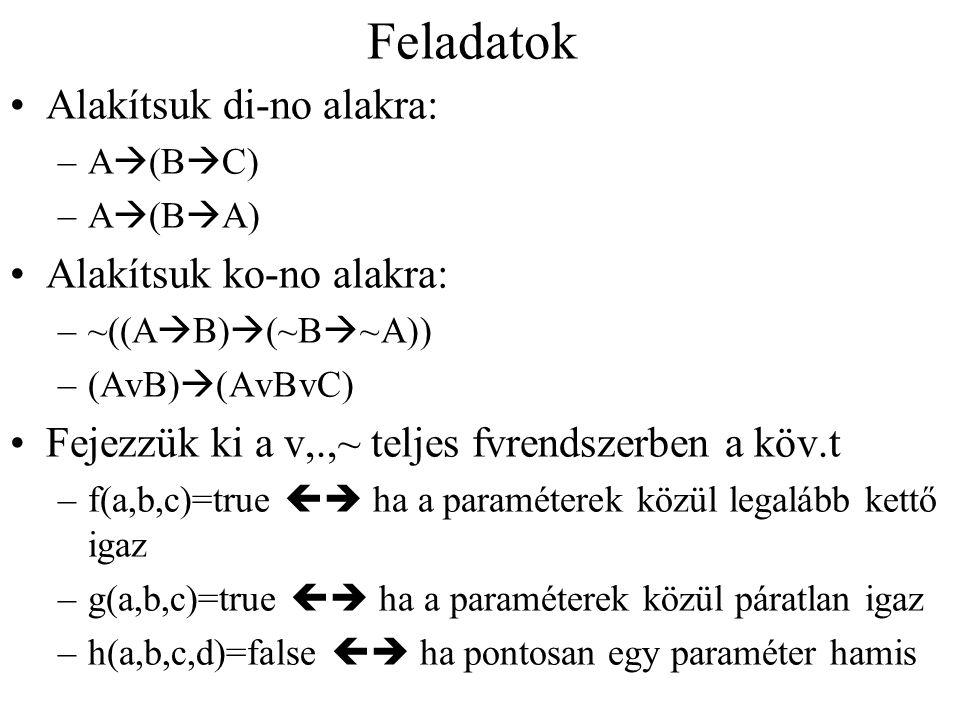 Feladatok Alakítsuk di-no alakra: –A  (B  C) –A  (B  A) Alakítsuk ko-no alakra: –~((A  B)  (~B  ~A)) –(AvB)  (AvBvC) Fejezzük ki a v,.,~ teljes fvrendszerben a köv.t –f(a,b,c)=true  ha a paraméterek közül legalább kettő igaz –g(a,b,c)=true  ha a paraméterek közül páratlan igaz –h(a,b,c,d)=false  ha pontosan egy paraméter hamis