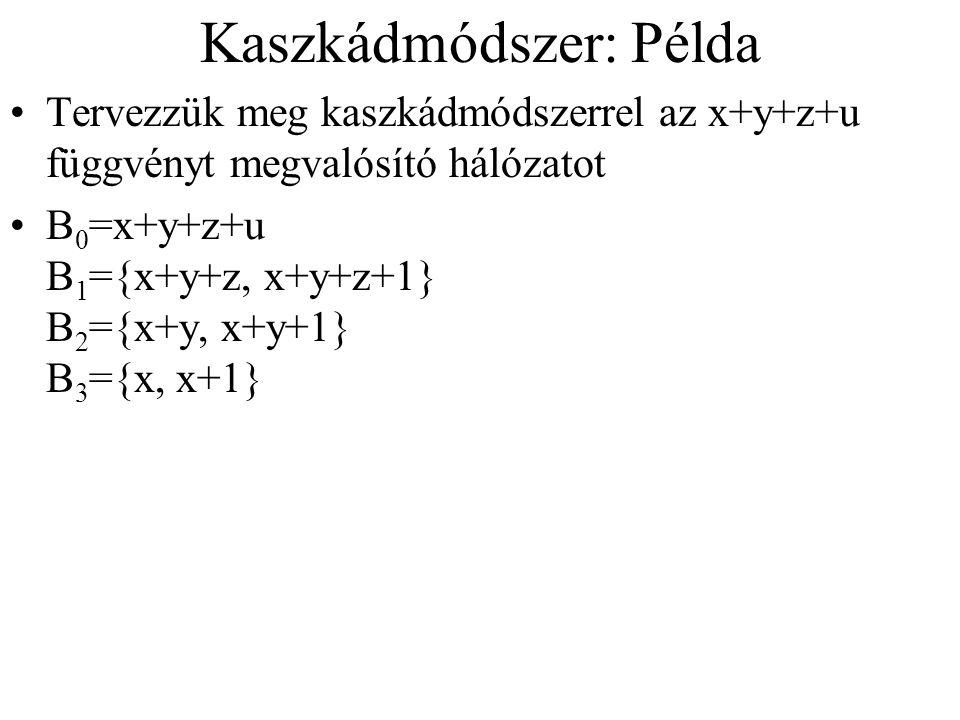 Kaszkádmódszer: Példa Tervezzük meg kaszkádmódszerrel az x+y+z+u függvényt megvalósító hálózatot B 0 =x+y+z+u B 1 ={x+y+z, x+y+z+1} B 2 ={x+y, x+y+1} B 3 ={x, x+1}