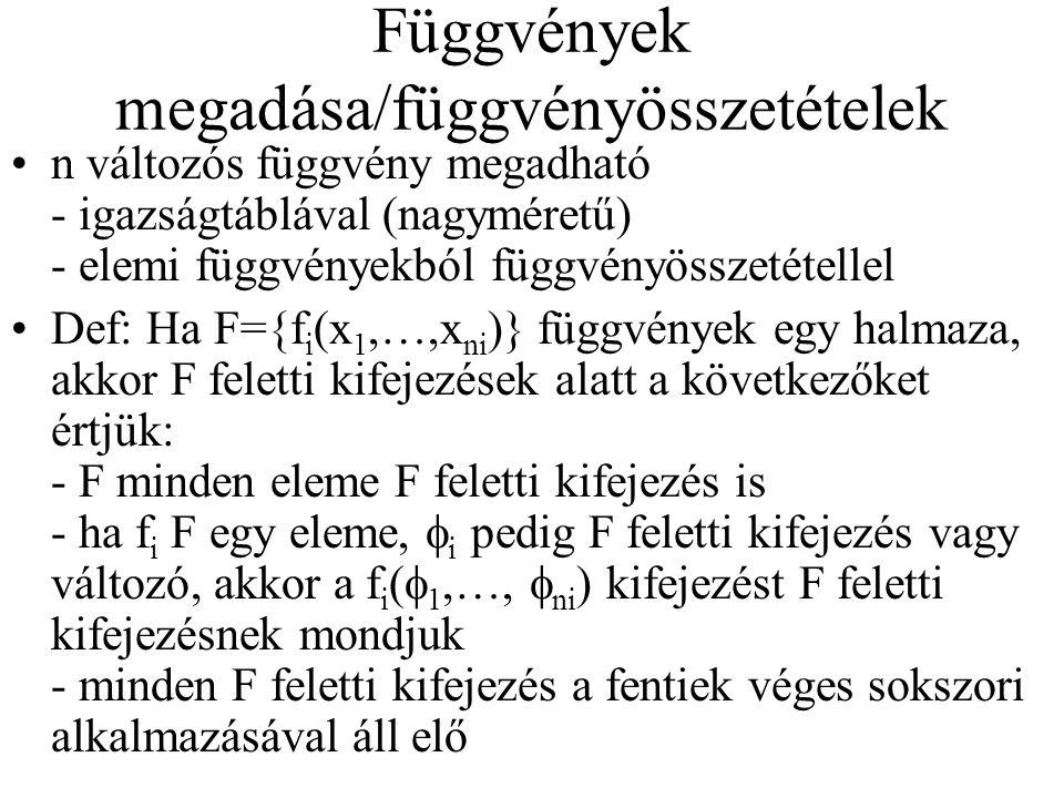 Függvények megadása/függvényösszetételek n változós függvény megadható - igazságtáblával (nagyméretű) - elemi függvényekból függvényösszetétellel Def: Ha F={f i (x 1,…,x ni )} függvények egy halmaza, akkor F feletti kifejezések alatt a következőket értjük: - F minden eleme F feletti kifejezés is - ha f i F egy eleme,  i pedig F feletti kifejezés vagy változó, akkor a f i (  1,…,  ni ) kifejezést F feletti kifejezésnek mondjuk - minden F feletti kifejezés a fentiek véges sokszori alkalmazásával áll elő