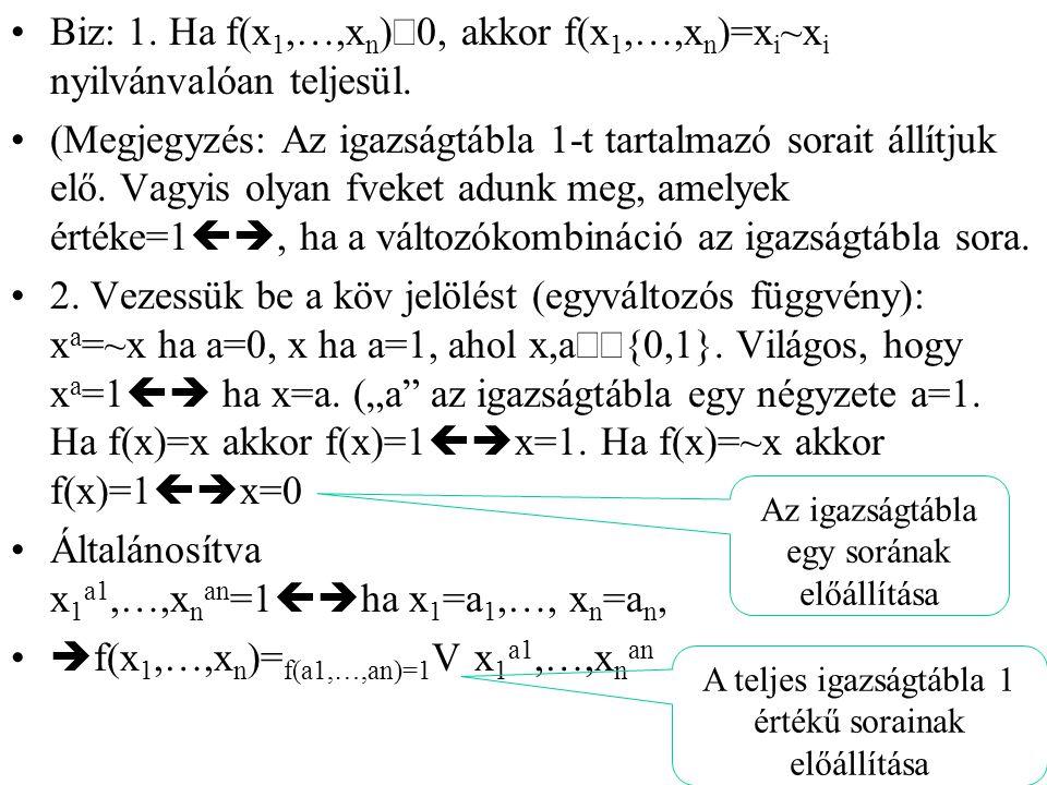 Biz: 1.Ha f(x 1,…,x n )  0, akkor f(x 1,…,x n )=x i ~x i nyilvánvalóan teljesül.
