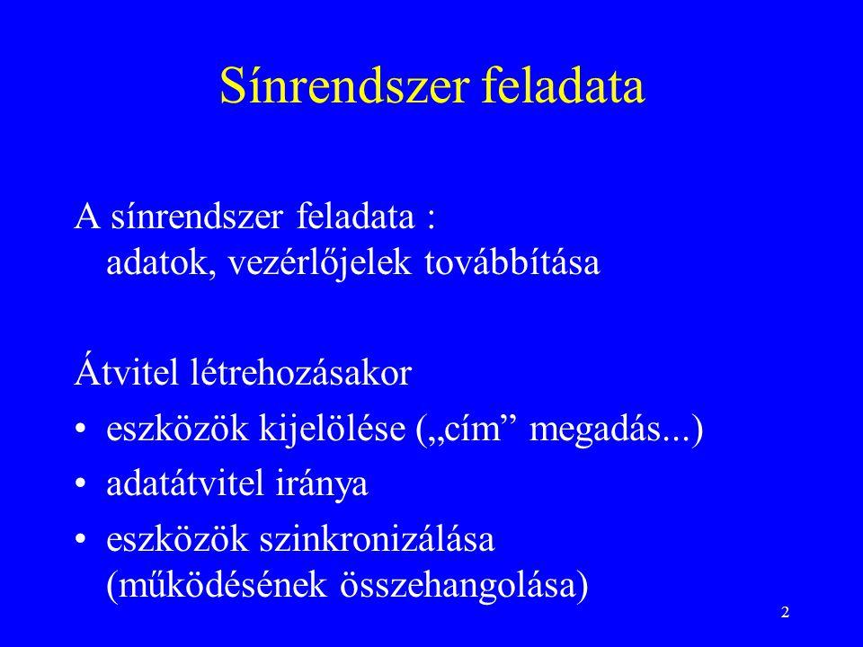 3 Sínrendszer struktúrája Külső / belső sínrendszer (CPU-hoz képest) –Belső : (pld.