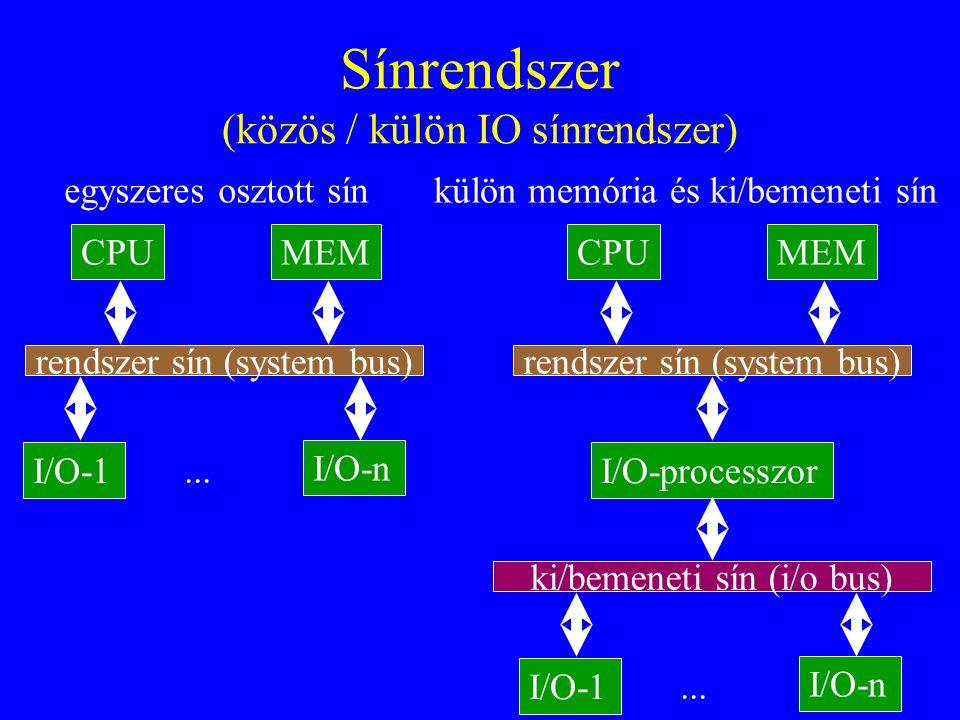 4 Sínrendszer (közös / külön IO sínrendszer) rendszer sín (system bus) CPUMEM I/O-1 I/O-n... egyszeres osztott sín rendszer sín (system bus) CPUMEM I/