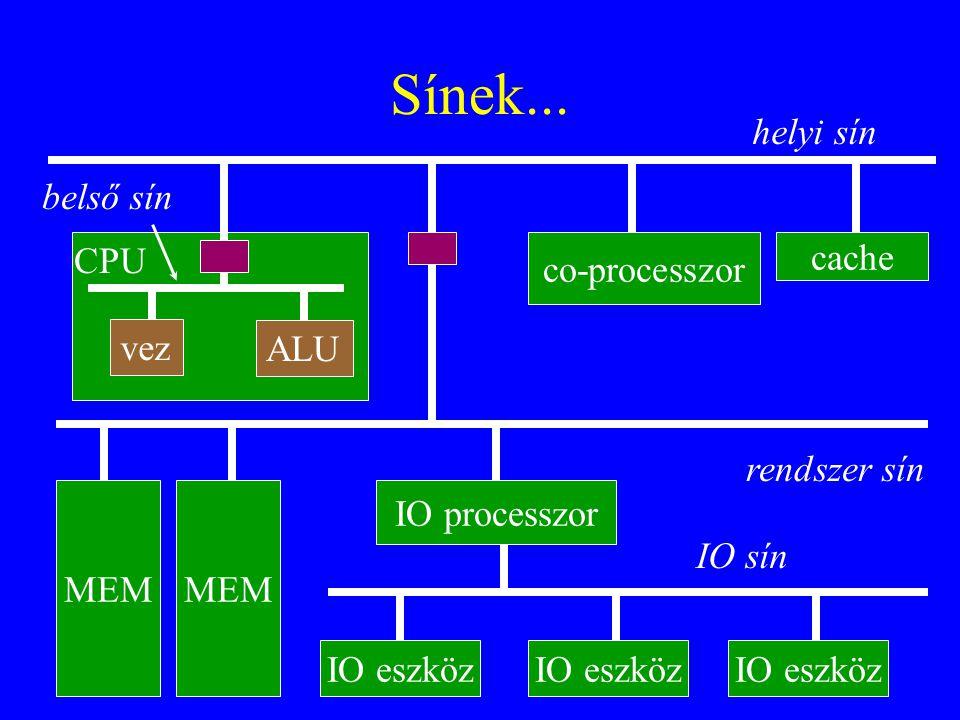 6 Vezérlő jelek (a vezérlősínen) Adatátvitelt vezérlő jelek : –memória /periféria M/IO- cím a sínen –írás / olvasás R/W- adat a sínen –szó / byte átvitel WD/B- átvitel vége Megszakítást vezérlő jelek Sínvezérlő jelek (kérés, foglalás, visszaigazolás) Egyéb...
