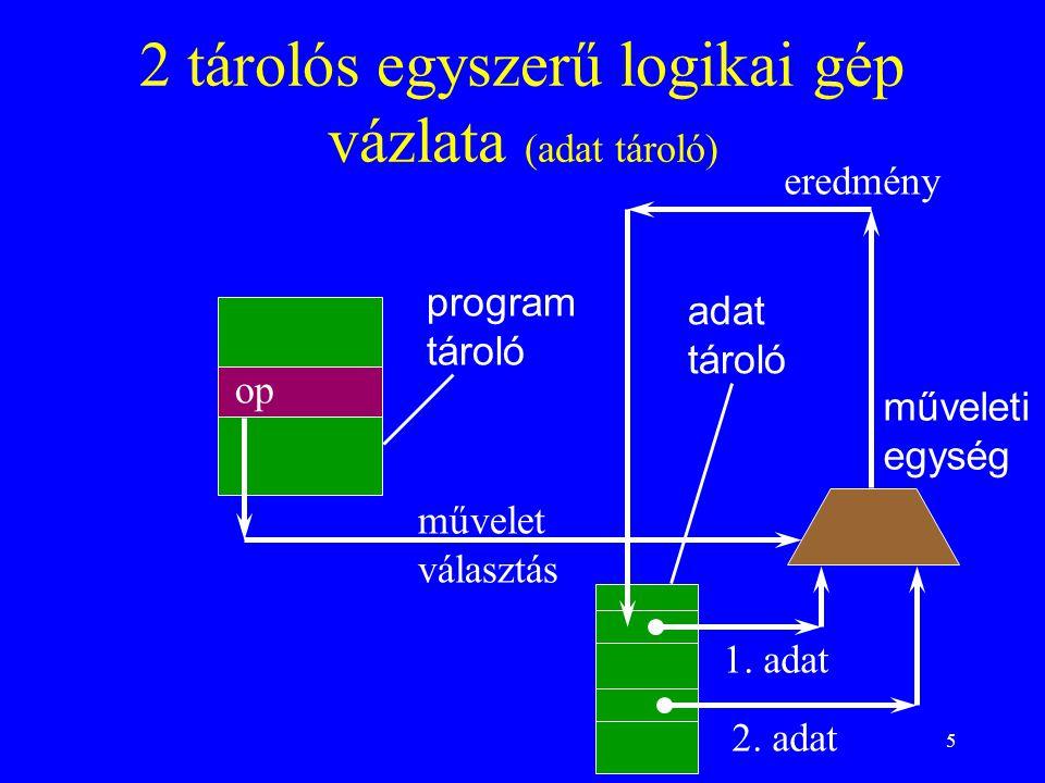 6 2 tárolós egyszerű logikai gép vázlata (adat tároló) op x y program tároló adat tároló műveleti egység művelet választás 1.