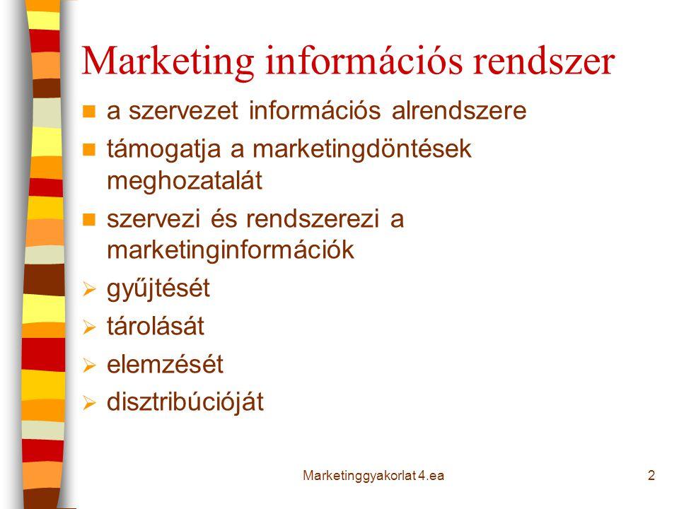 3 Az egyszerű kutatási folyamatséma Marketinggyakorlat 4.ea