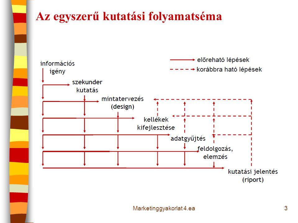 4 Információtípusok Marketinggyakorlat 4.ea