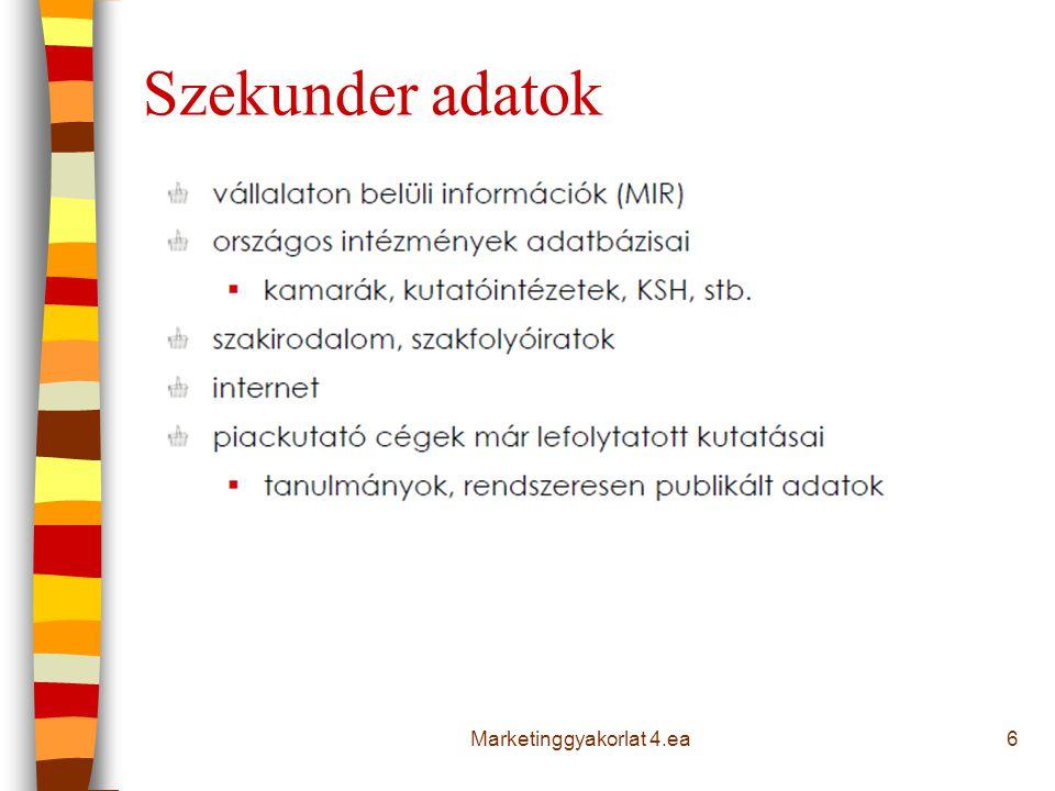 Primer adatfelvételi módszerek 7 Marketinggyakorlat 4.ea