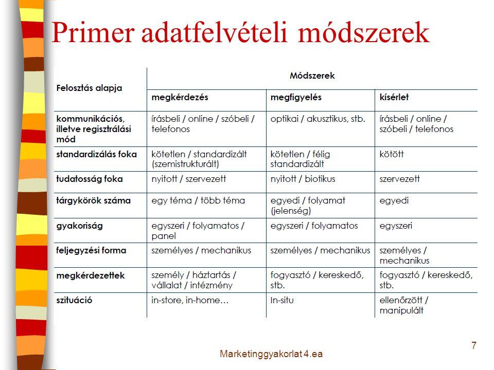 Primer kutatás lehetőségei 8Marketinggyakorlat 4.ea 1.