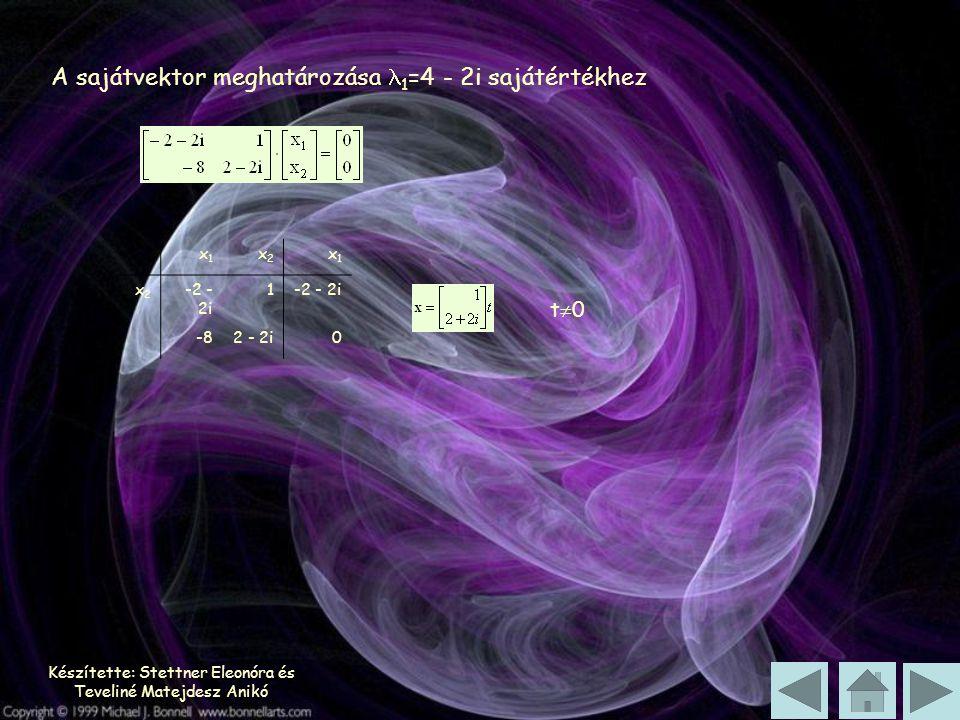 Készítette: Stettner Eleonóra és Teveliné Matejdesz Anikó A sajátvektor meghatározása 1 =4 - 2i sajátértékhez x1x1 x2x2 x1x1 x2x2 -2 - 2i 1 -82 - 2i0 t0t0