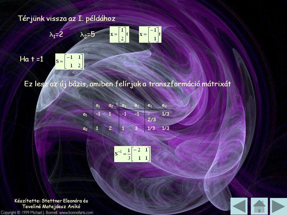 Készítette: Stettner Eleonóra és Teveliné Matejdesz Anikó Térjünk vissza az I. példához 1 =2 2 =5 Ha t =1 a1a1 a2a2 e1e1 a2a2 e1e1 e2e2 a1a1 1 - 2/3 1