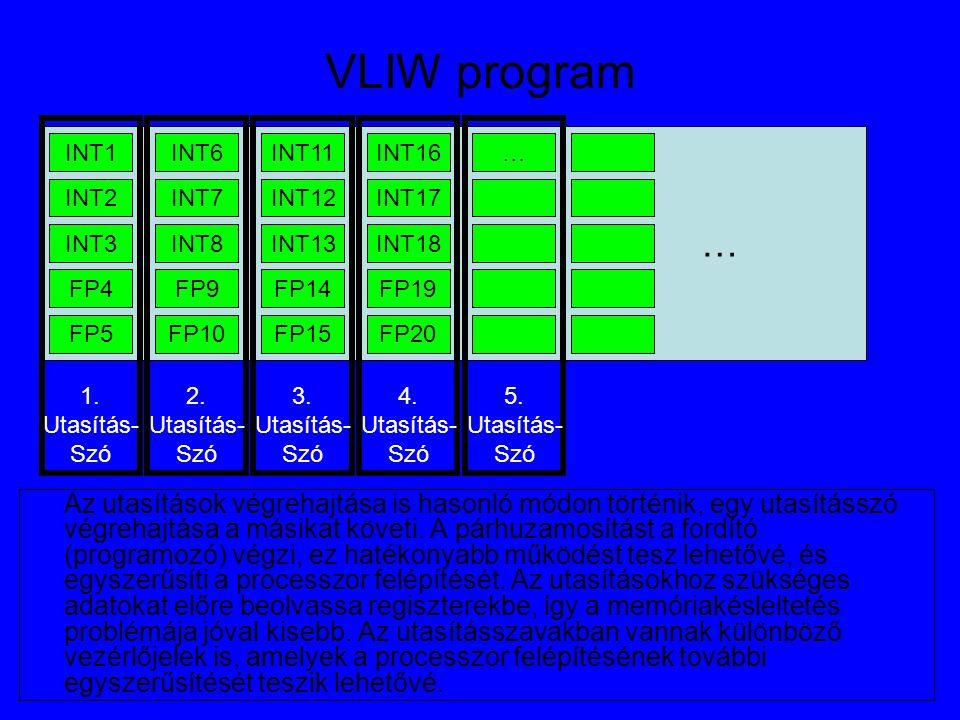 VLIW program Az utasítások végrehajtása is hasonló módon történik, egy utasításszó végrehajtása a másikat követi.