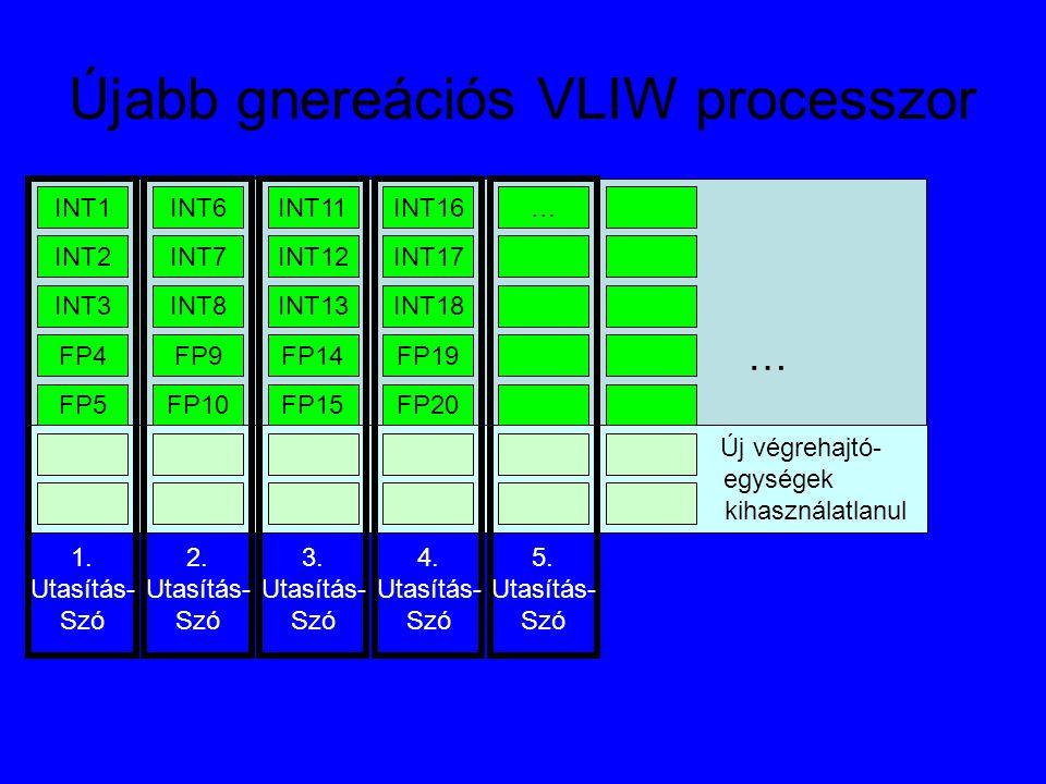 Újabb gnereációs VLIW processzor … Új végrehajtó- egységek kihasználatlanul INT2 INT3 INT1 FP4 FP5 INT7 INT8 INT6 FP9 FP10 INT12 INT13 INT11 FP14 FP15 INT17 INT18 INT16 FP19 FP20 … 1.